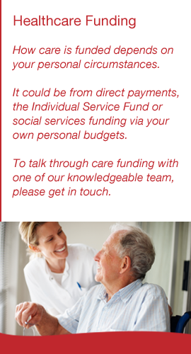 Funding care in Shropshire